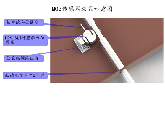 如何使用推拉力计精准测量运行中的物品推力